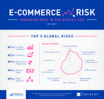 GES infographic -Risks